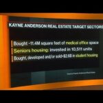 Kayne Anderson's Rabil on Real Estate Market Amid Pandemic